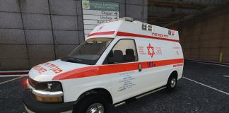 Ισραήλ: Άραβας παρέσυρε τρία άτομα με αυτοκίνητο (vd)