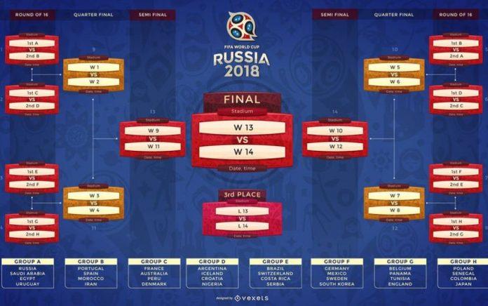 Παγκόσμιο Κύπελλο: Ολοκληρώνεται σήμερα η φάση των ομίλων