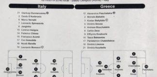 Ιταλία-Ελλάδα (21:45)