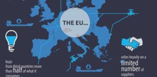 Καθαρή ενέργεια για τους Ευρωπαίους:κλειδί για την προώθηση της Ενεργειακής Ένωσης
