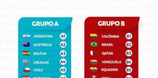 Οι δύο όμιλοι του Copa America 2020 (pic)