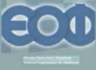 Οδηγίες του ΕΟΦ για υδροξυχλωροκίνη