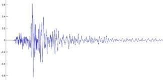 Σεισμική δόνηση 4,6 Ρίχτερ κοντά στη Ζάκυνθο