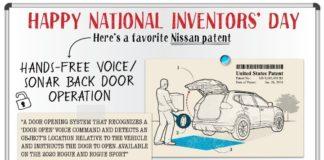 Η Nissan παρουσίασε μια σειρά ευρεσιτεχνίες και εφευρέσεις που έχουν ως στόχο τη διευκόλυνση οδηγών και επιβατών