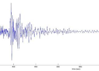 Σεισμός 4,4 Ρίχτερ στη νότια Ιταλία