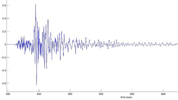 Κρήτη: Σεισμικές δονήσεις από 3 έως και 4,2 Ρίχτερ