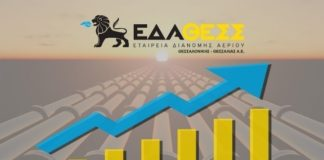 Επενδύσεις 570+140 εκατ. ευρώ από την ΕΔΑ ΘΕΣΣ για την περίοδο 2000-2024