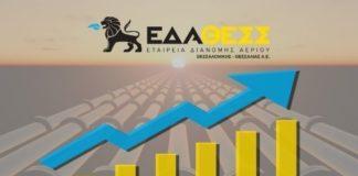 ΕΔΑ ΘΕΣΣ: Αύξηση οικονομικών μεγεθών το Α' τρίμηνο του 2020-04-15